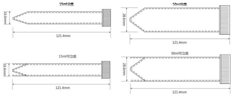 建构区图示步骤图